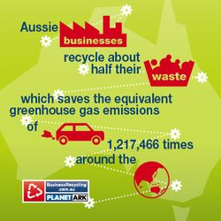 Business Recycling stats